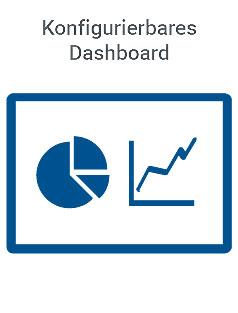cube_telogs_konfigurierbares_dashboard